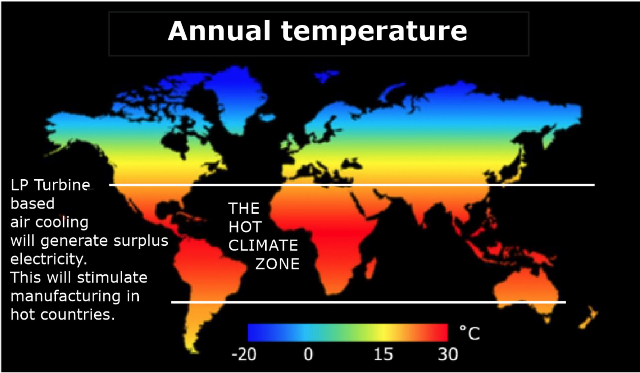 World annual temperatures